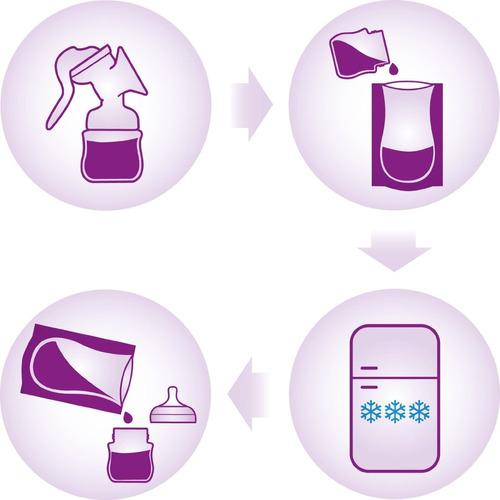 bolsas para almacenar leche materna para 6 onzphilips avent